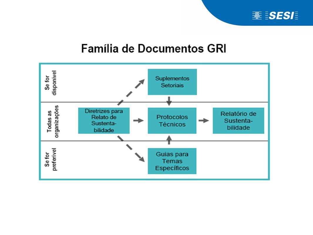 GRI- Dimensão Social da sustentabilidade