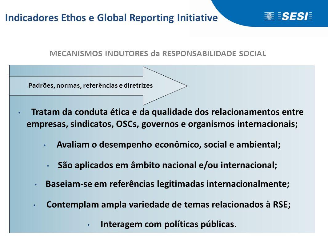 Indicadores de Responsabilidade Social e Sustentabilidade