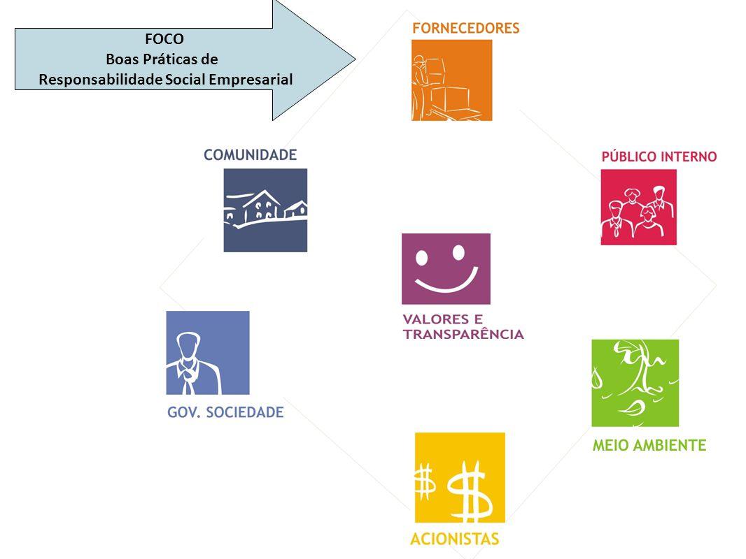 FERRAMENTAS DE GESTÃO DA RESPONSABILIDADE SOCIAL