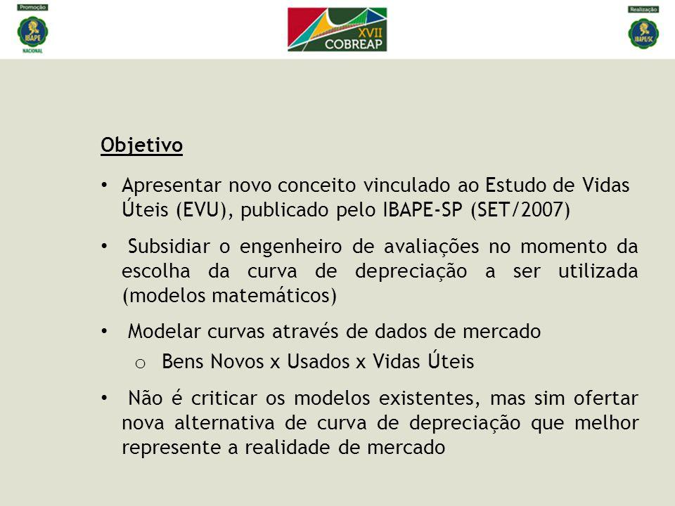 Objetivo Apresentar novo conceito vinculado ao Estudo de Vidas Úteis (EVU), publicado pelo IBAPE-SP (SET/2007)