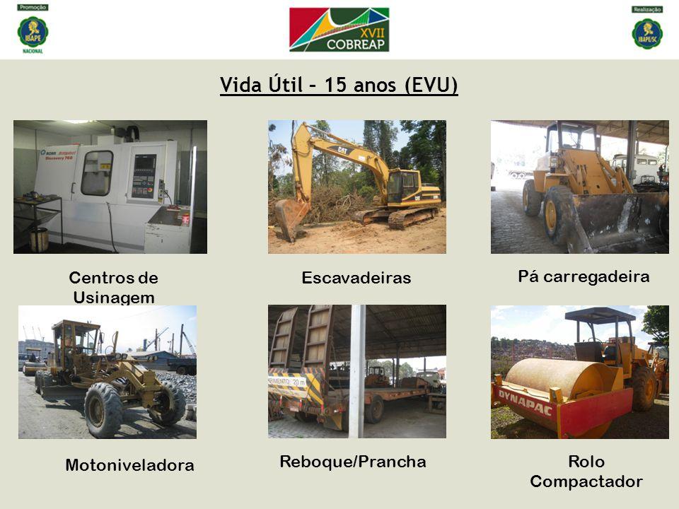 Vida Útil – 15 anos (EVU) Centros de Usinagem Escavadeiras