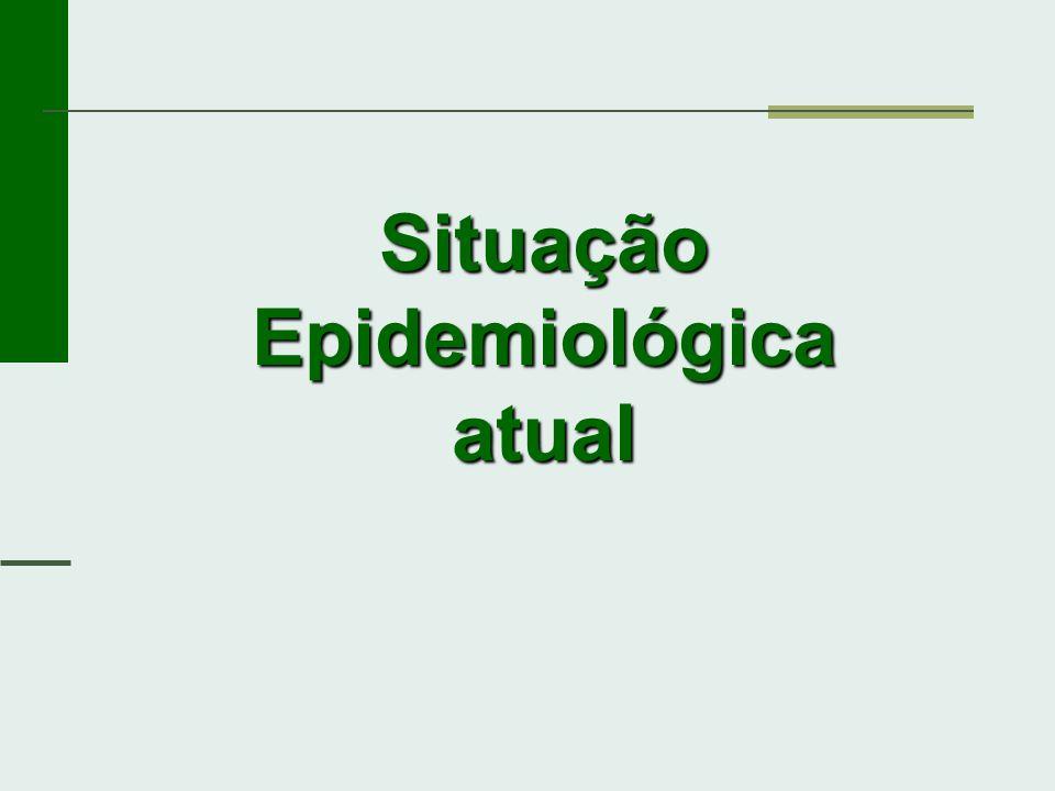 Situação Epidemiológica atual