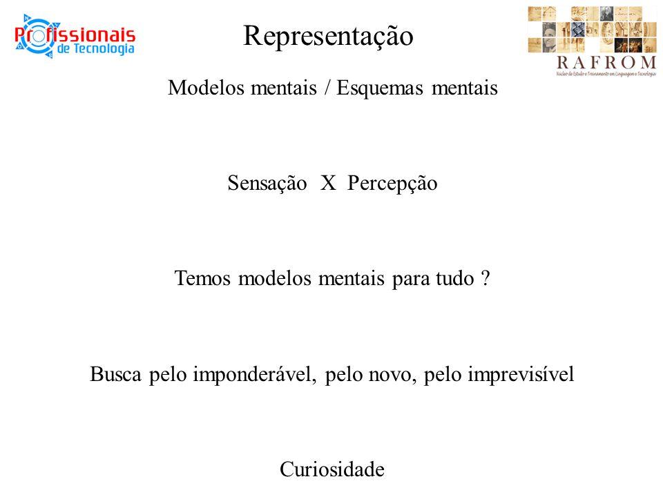 Representação Modelos mentais / Esquemas mentais Sensação X Percepção
