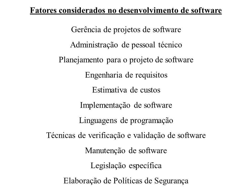 Fatores considerados no desenvolvimento de software