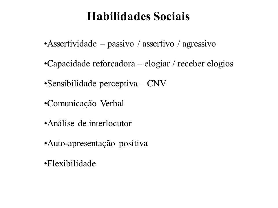 Habilidades Sociais Assertividade – passivo / assertivo / agressivo
