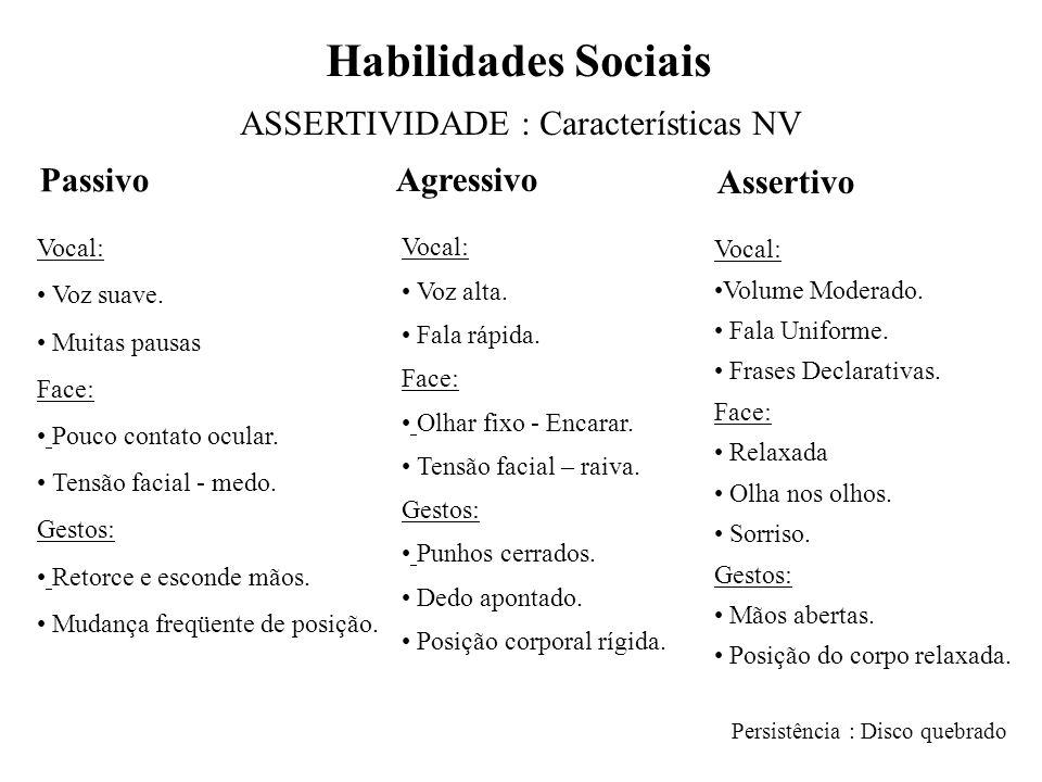 ASSERTIVIDADE : Características NV