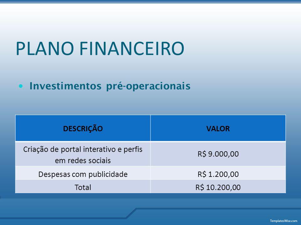 PLANO FINANCEIRO Investimentos pré-operacionais DESCRIÇÃO VALOR