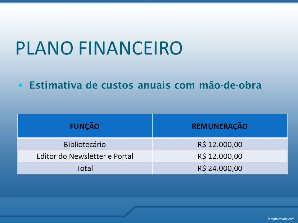 Editor do Newsletter e Portal