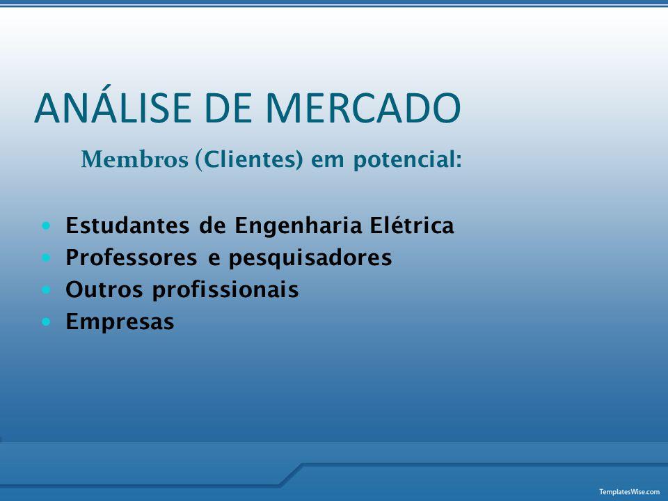 ANÁLISE DE MERCADO Membros (Clientes) em potencial:
