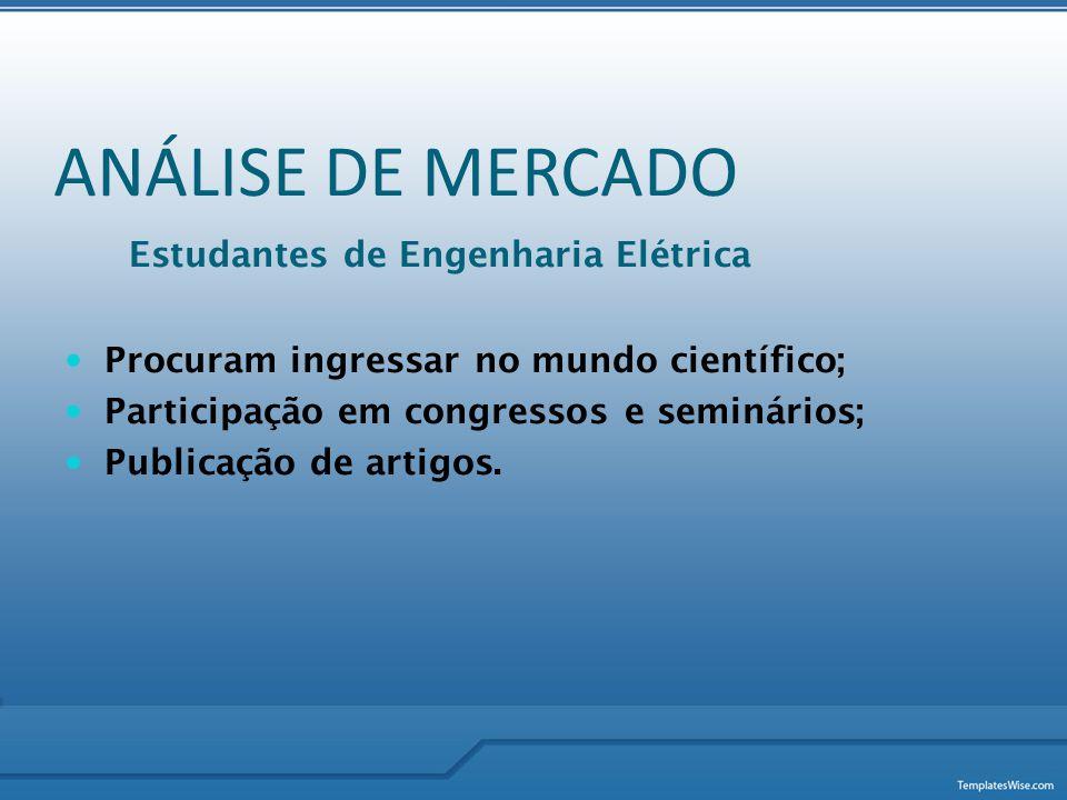 ANÁLISE DE MERCADO Estudantes de Engenharia Elétrica