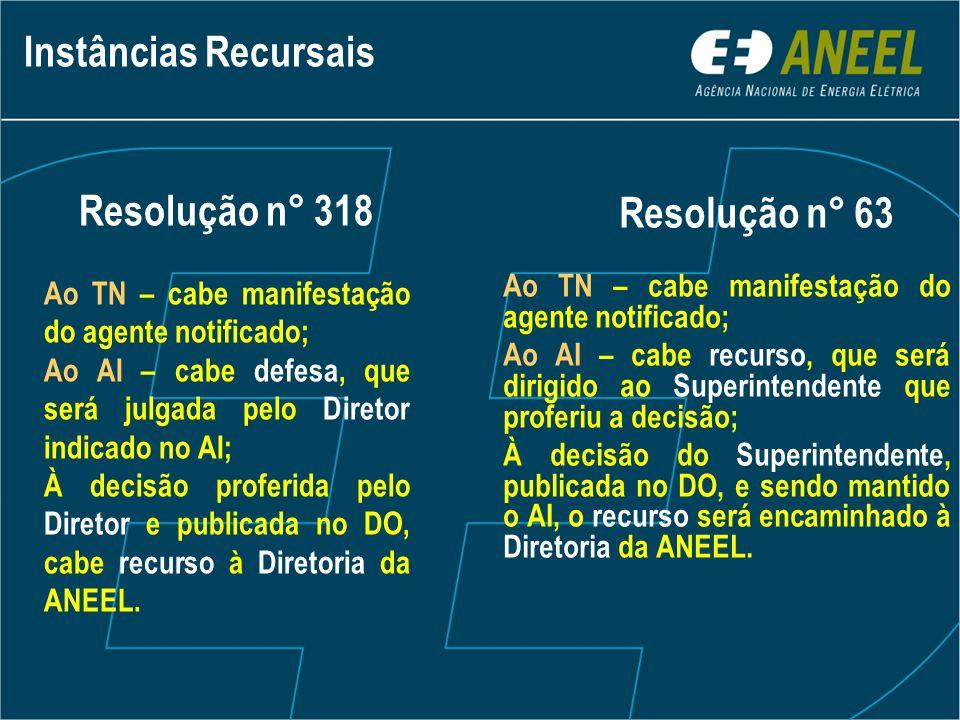 Instâncias Recursais Resolução n° 318