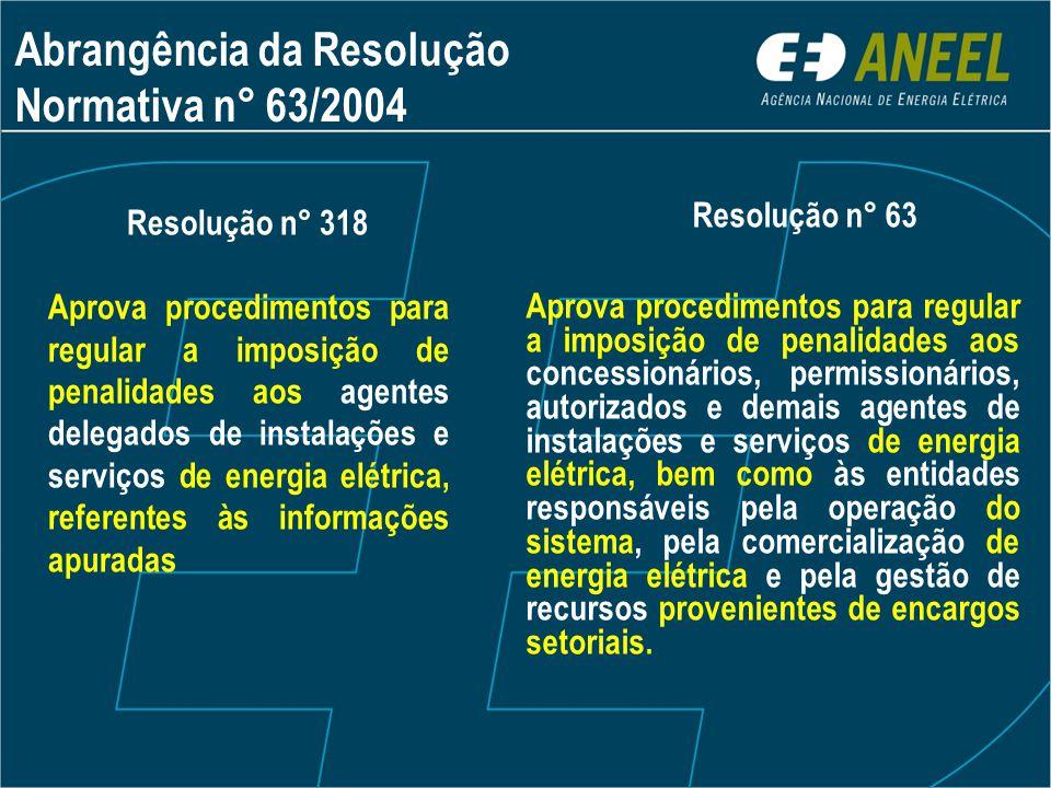 Abrangência da Resolução Normativa n° 63/2004
