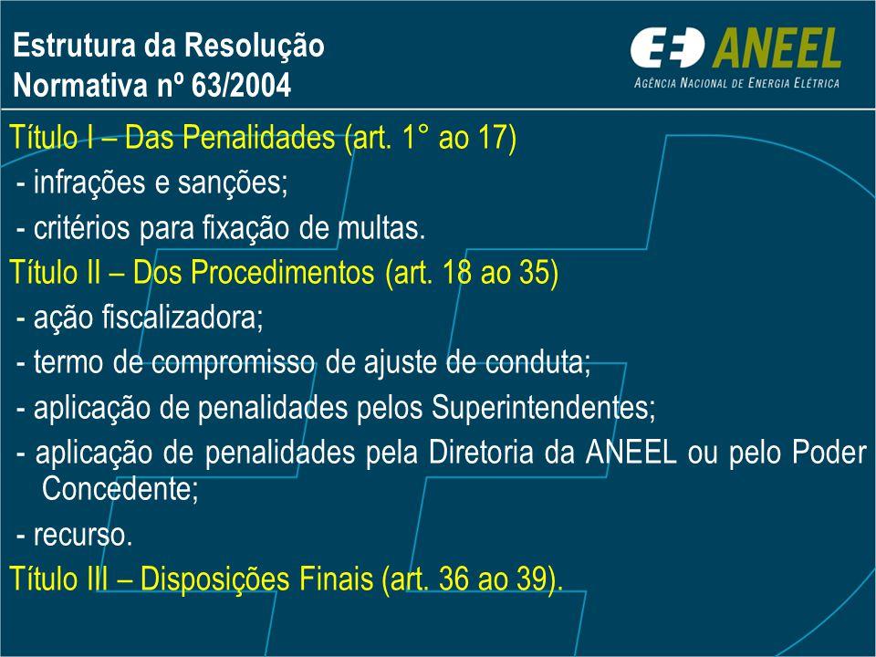 Estrutura da Resolução Normativa nº 63/2004