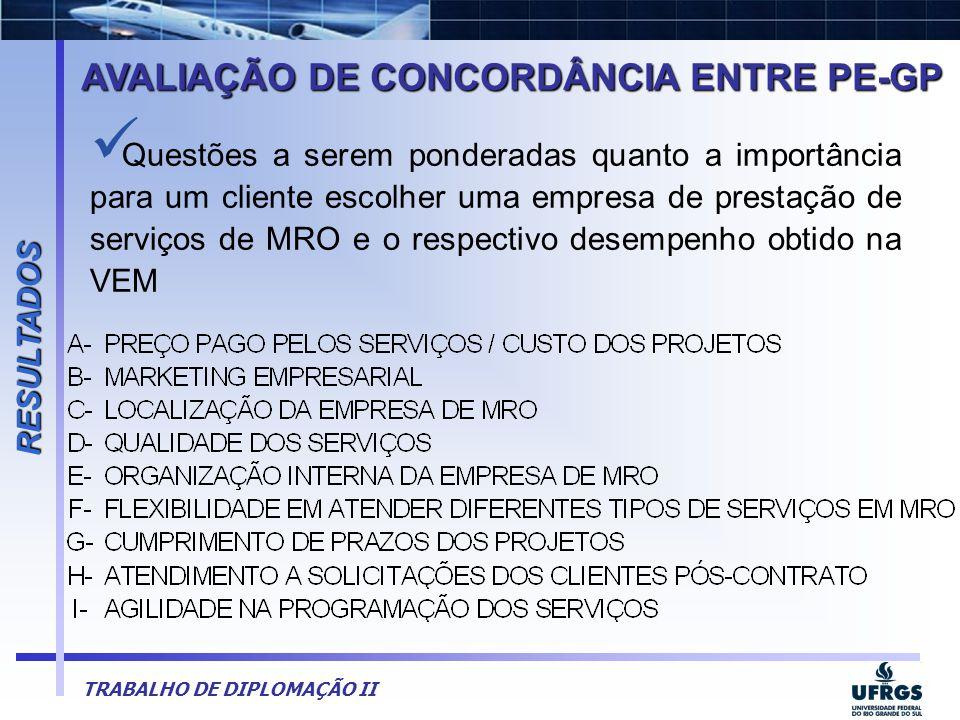 AVALIAÇÃO DE CONCORDÂNCIA ENTRE PE-GP