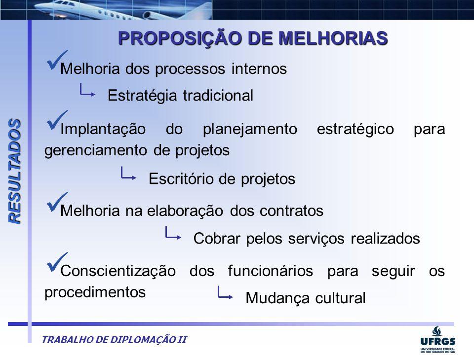 PROPOSIÇÃO DE MELHORIAS
