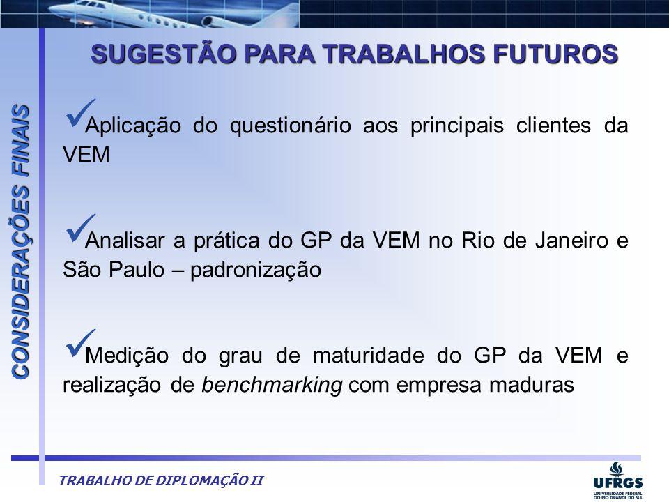 SUGESTÃO PARA TRABALHOS FUTUROS