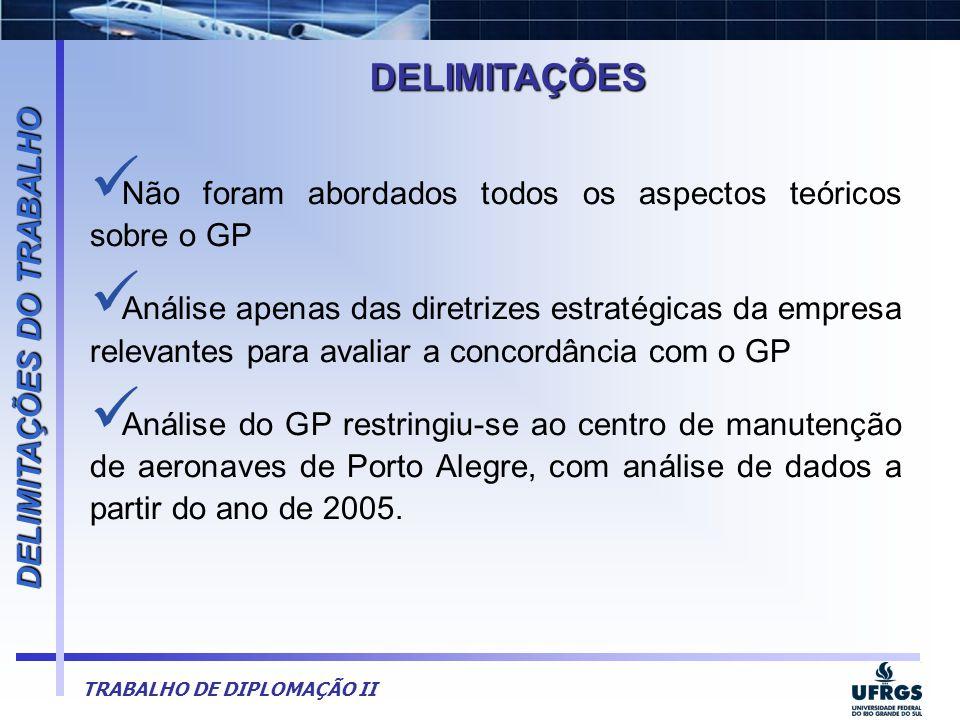 DELIMITAÇÕES DO TRABALHO