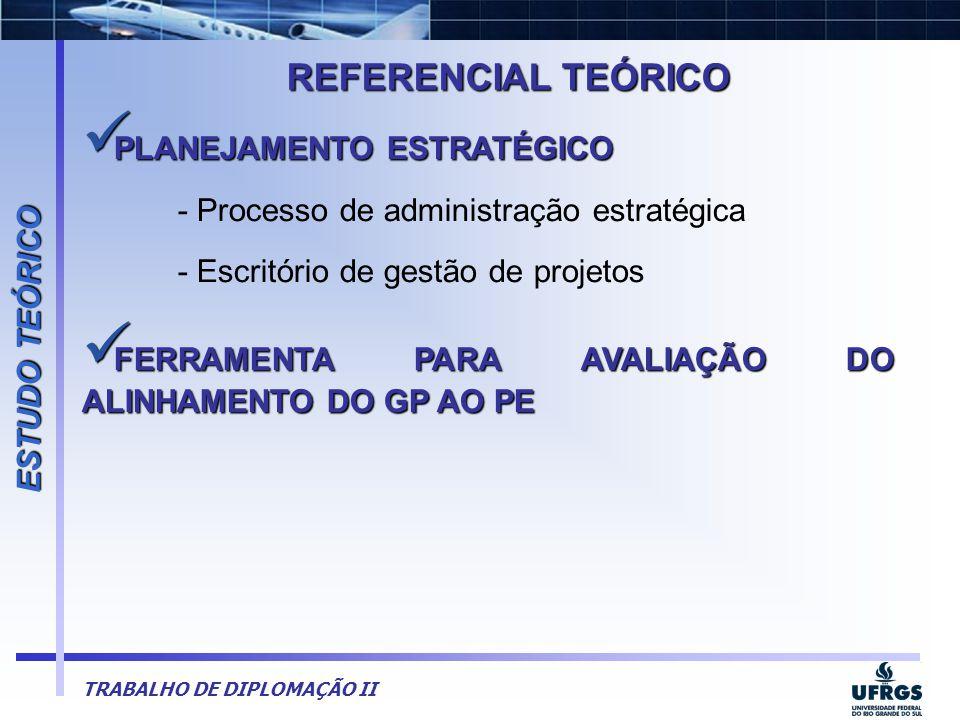 REFERENCIAL TEÓRICO PLANEJAMENTO ESTRATÉGICO ESTUDO TEÓRICO