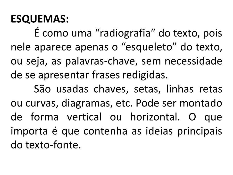 ESQUEMAS: