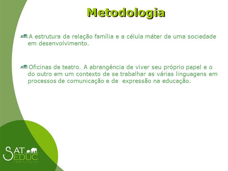 Metodologia A estrutura da relação família e a célula máter de uma sociedade em desenvolvimento.