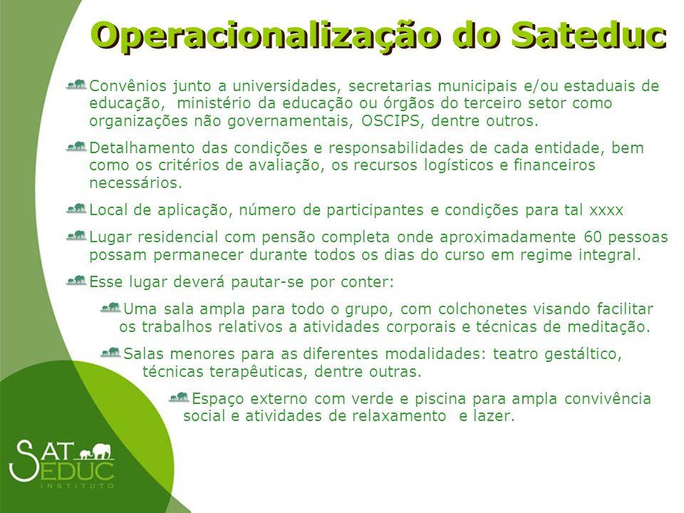 Operacionalização do Sateduc