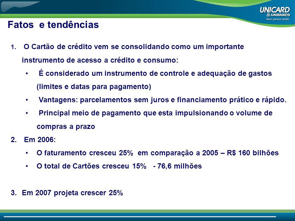 Fatos e tendências O Cartão de crédito vem se consolidando como um importante instrumento de acesso a crédito e consumo: