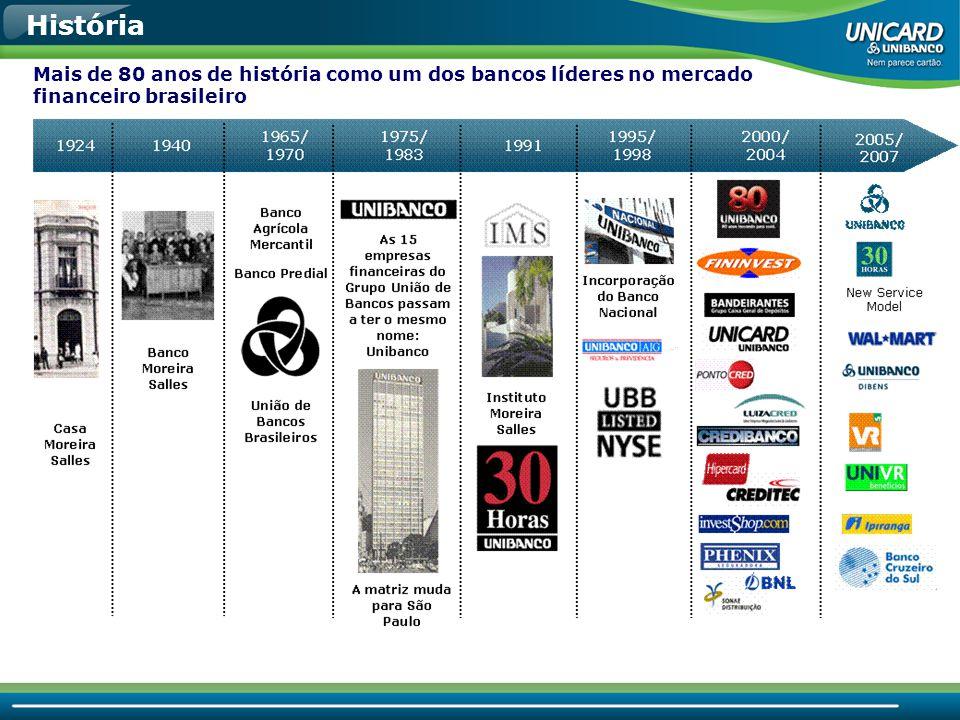 História Mais de 80 anos de história como um dos bancos líderes no mercado financeiro brasileiro