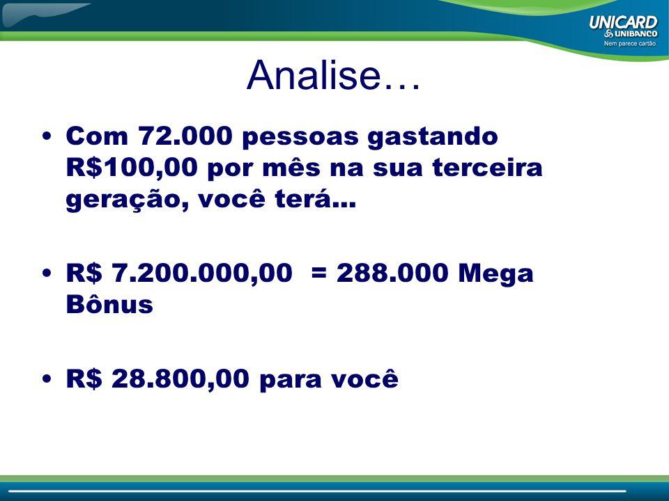 Analise… Com 72.000 pessoas gastando R$100,00 por mês na sua terceira geração, você terá... R$ 7.200.000,00 = 288.000 Mega Bônus.