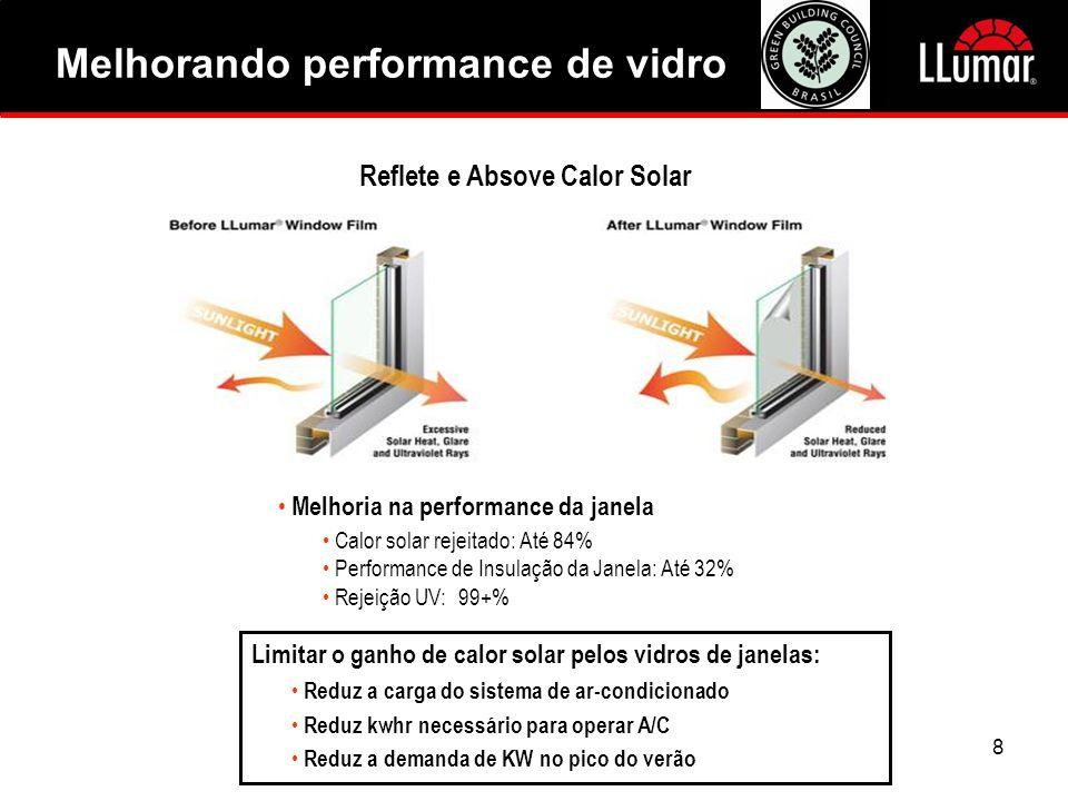 Melhorando performance de vidro