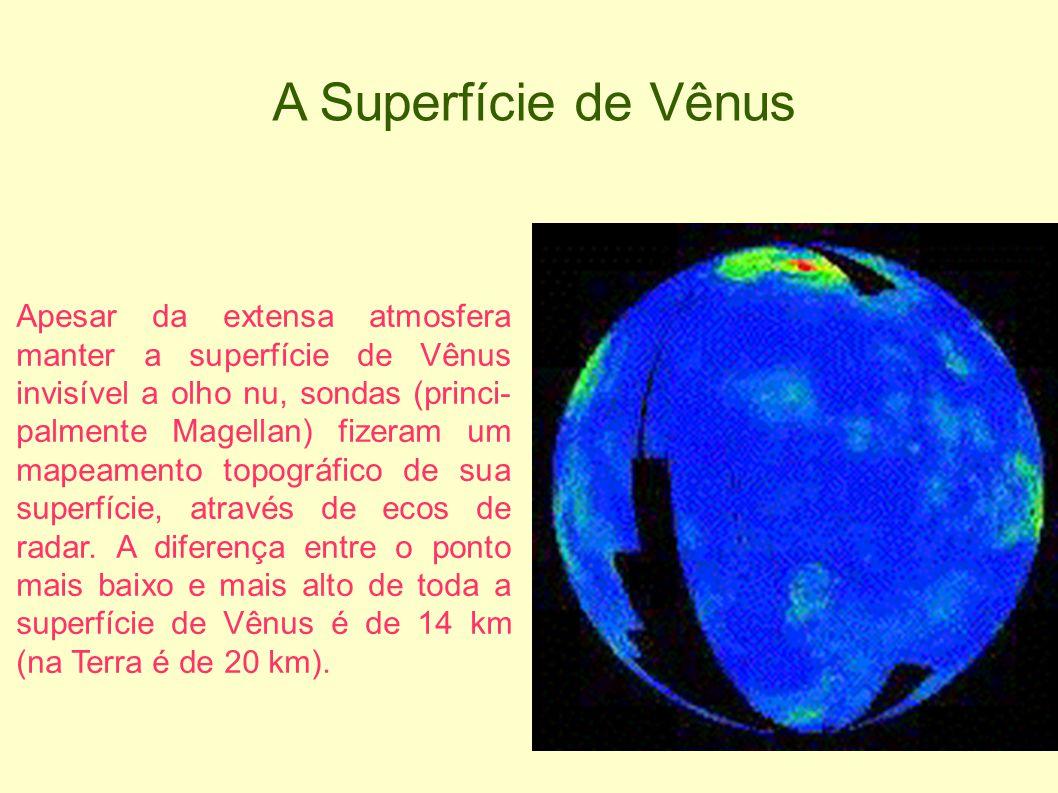 A Superfície de Vênus