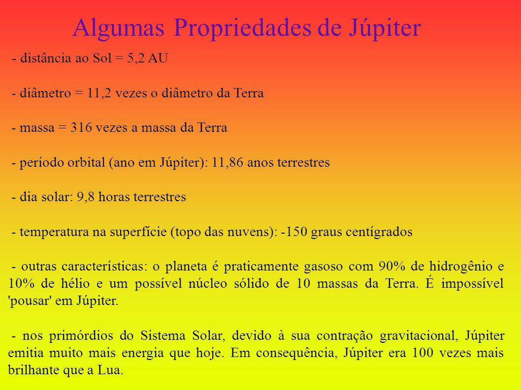 Algumas Propriedades de Júpiter