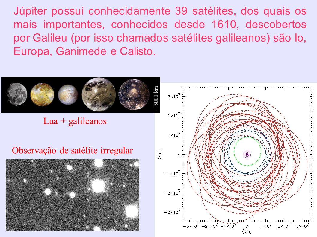 Júpiter possui conhecidamente 39 satélites, dos quais os mais importantes, conhecidos desde 1610, descobertos por Galileu (por isso chamados satélites galileanos) são Io, Europa, Ganimede e Calisto.