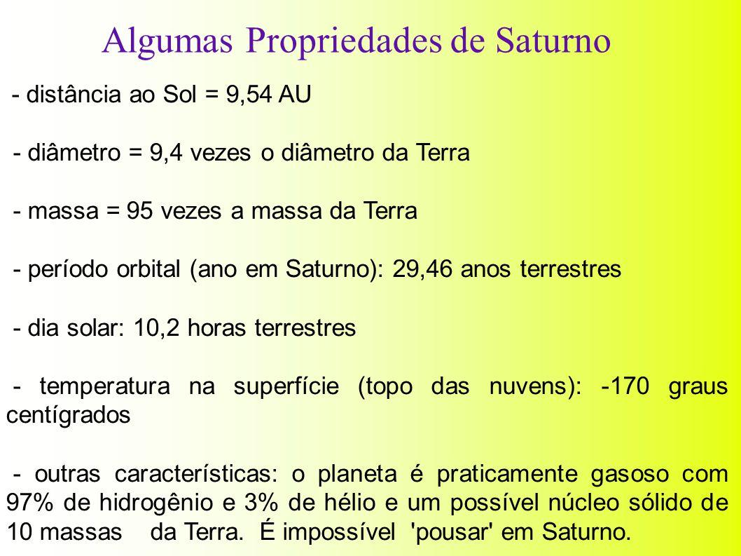 Algumas Propriedades de Saturno