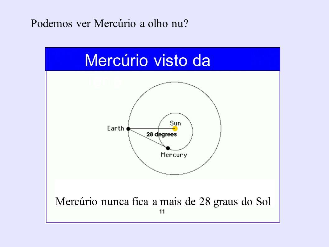 Mercúrio visto da Terra