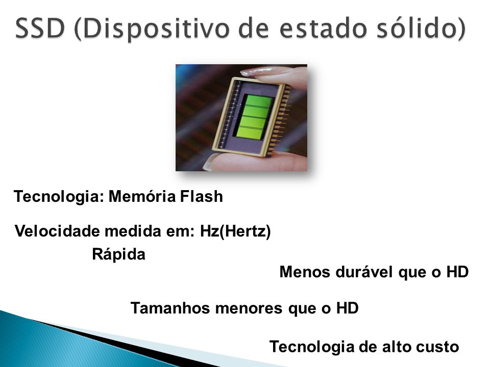 SSD (Dispositivo de estado sólido)