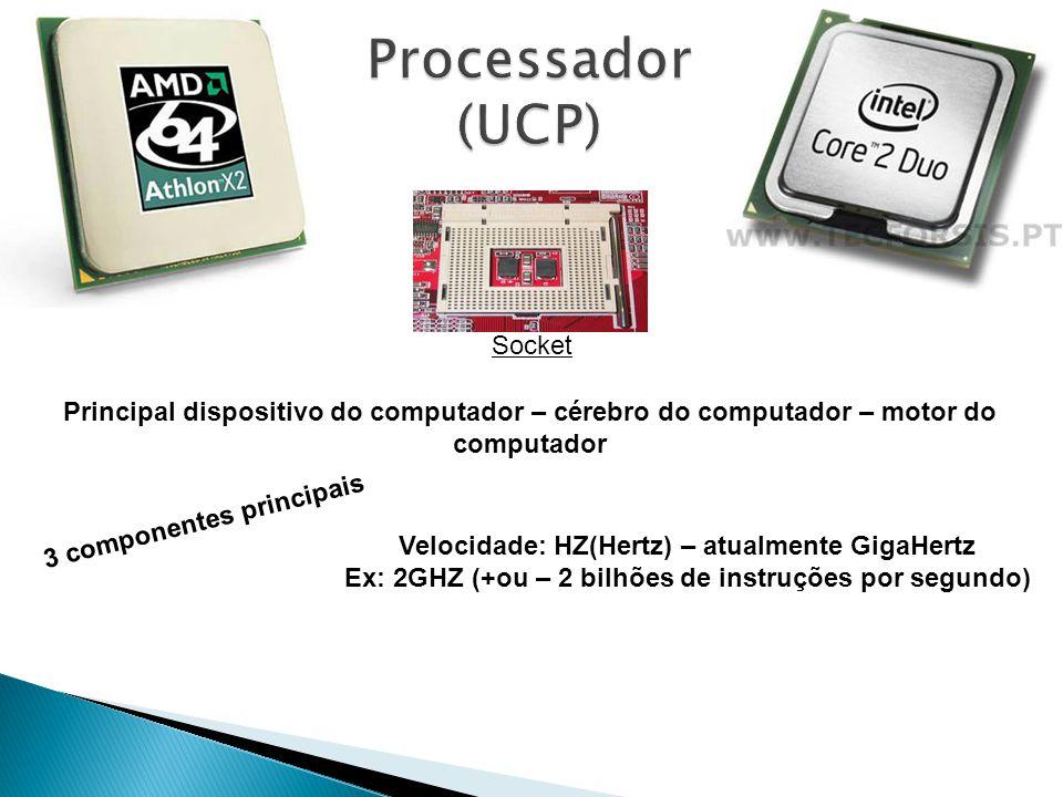 Processador (UCP) Socket