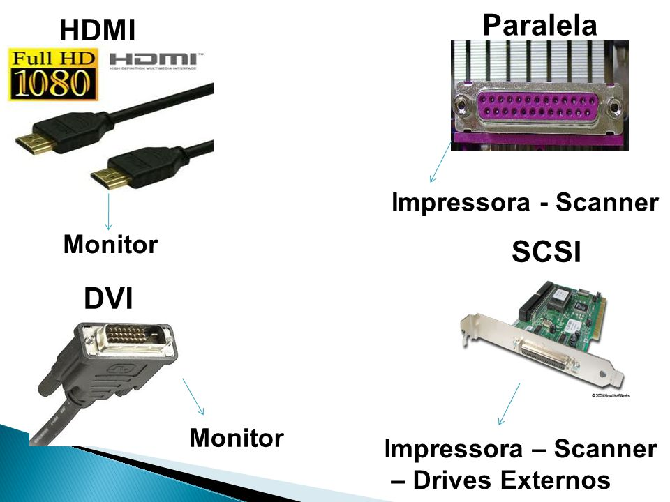 Paralela HDMI SCSI DVI Impressora - Scanner Monitor Monitor