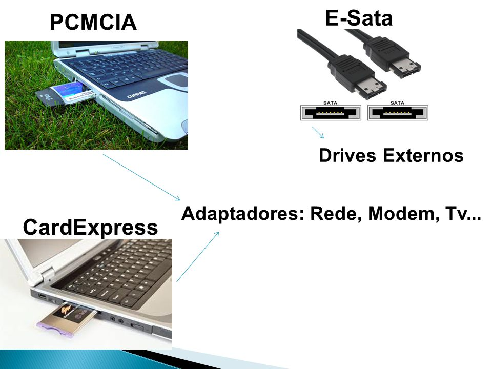 E-Sata PCMCIA CardExpress Drives Externos