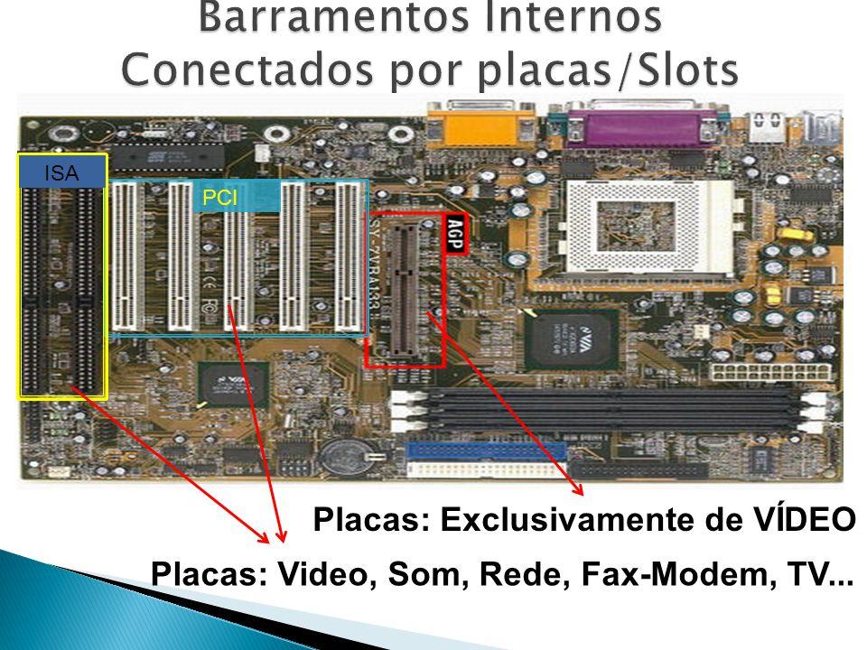 Barramentos Internos Conectados por placas/Slots