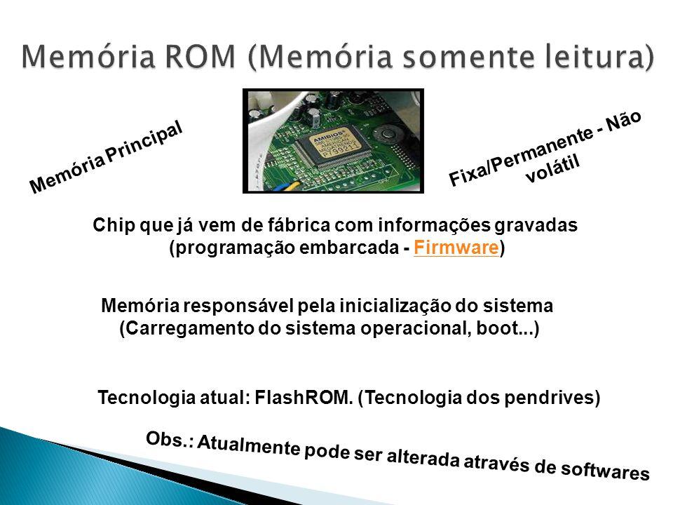 Memória ROM (Memória somente leitura)