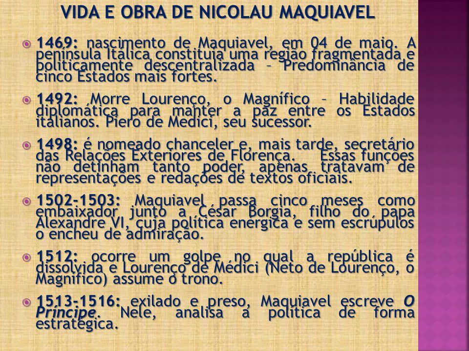 VIDA E OBRA DE NICOLAU MAQUIAVEL