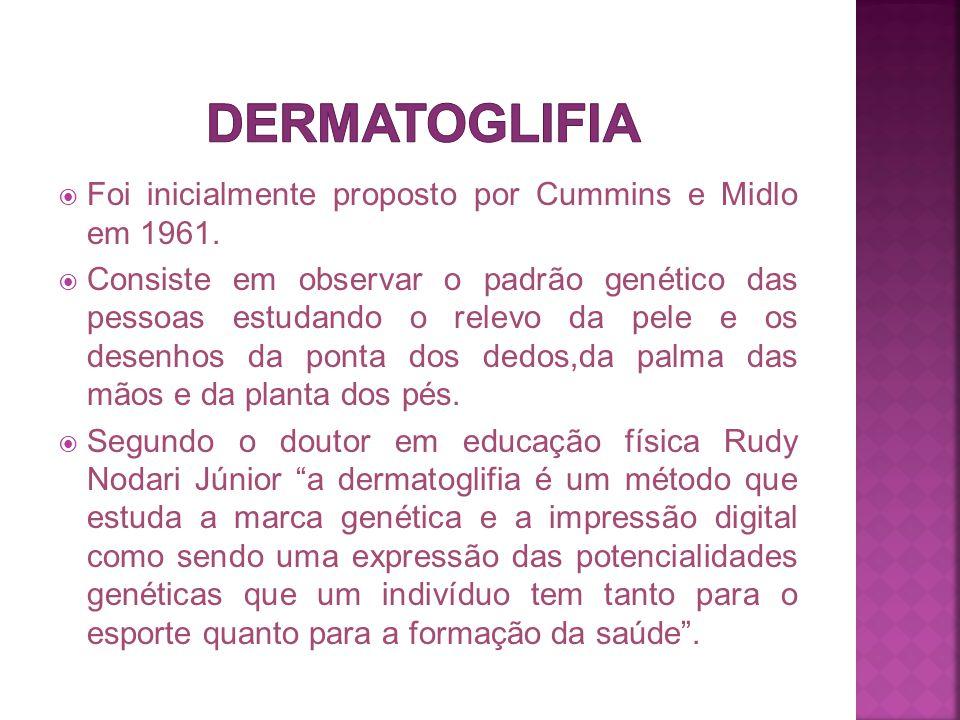 Dermatoglifia Foi inicialmente proposto por Cummins e Midlo em 1961.