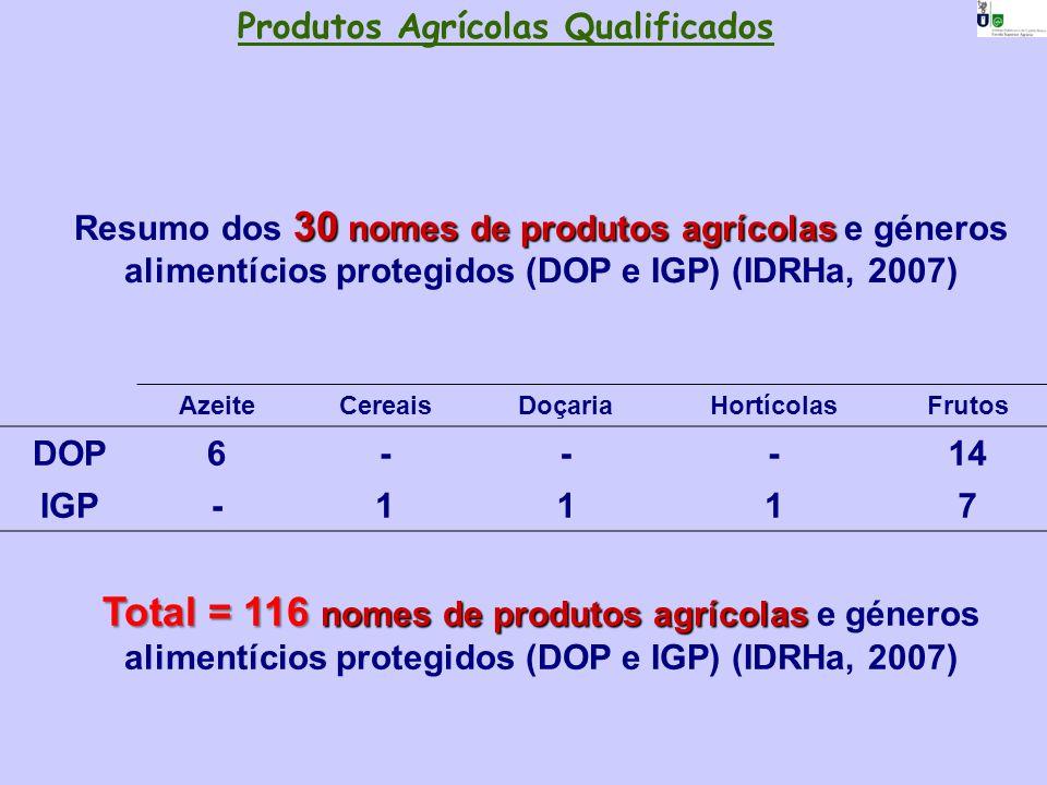 Total = 116 nomes de produtos agrícolas e géneros