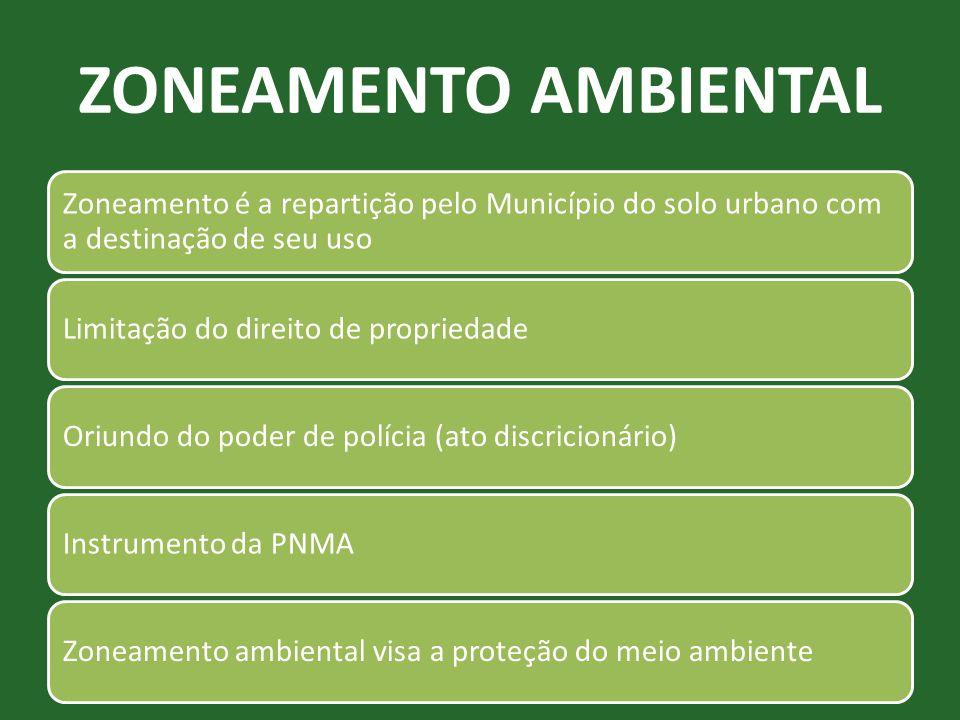 ZONEAMENTO AMBIENTAL Zoneamento é a repartição pelo Município do solo urbano com a destinação de seu uso.