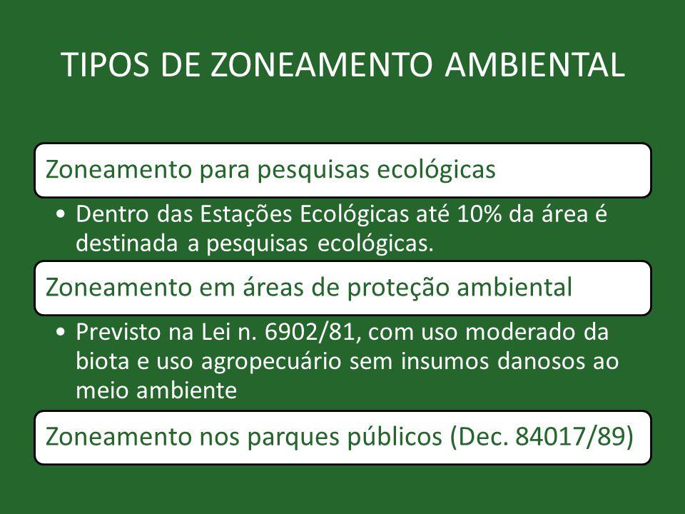 TIPOS DE ZONEAMENTO AMBIENTAL