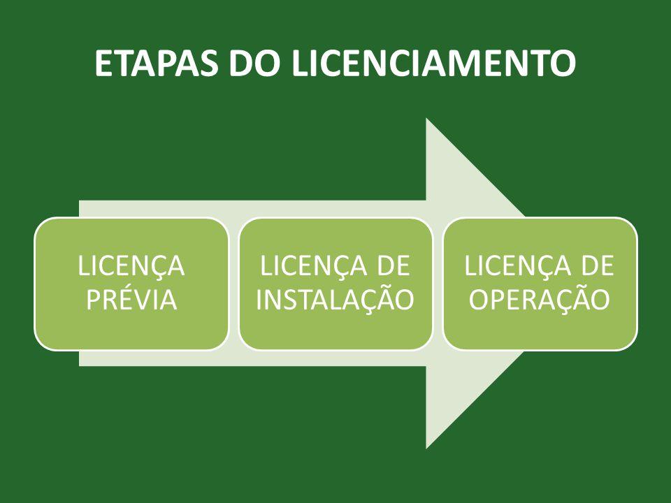 ETAPAS DO LICENCIAMENTO