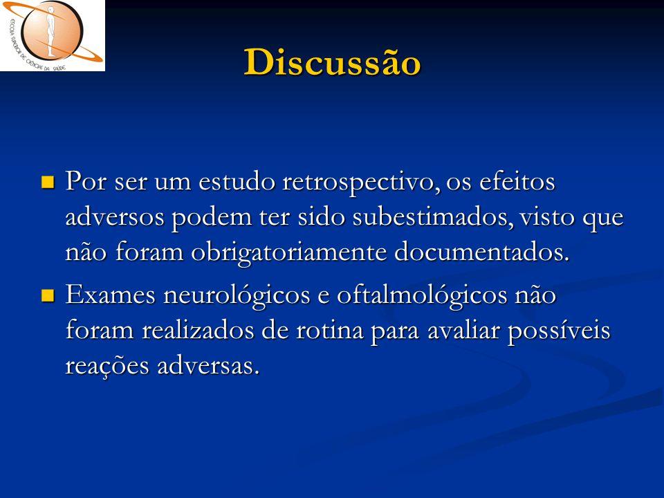 Discussão Por ser um estudo retrospectivo, os efeitos adversos podem ter sido subestimados, visto que não foram obrigatoriamente documentados.