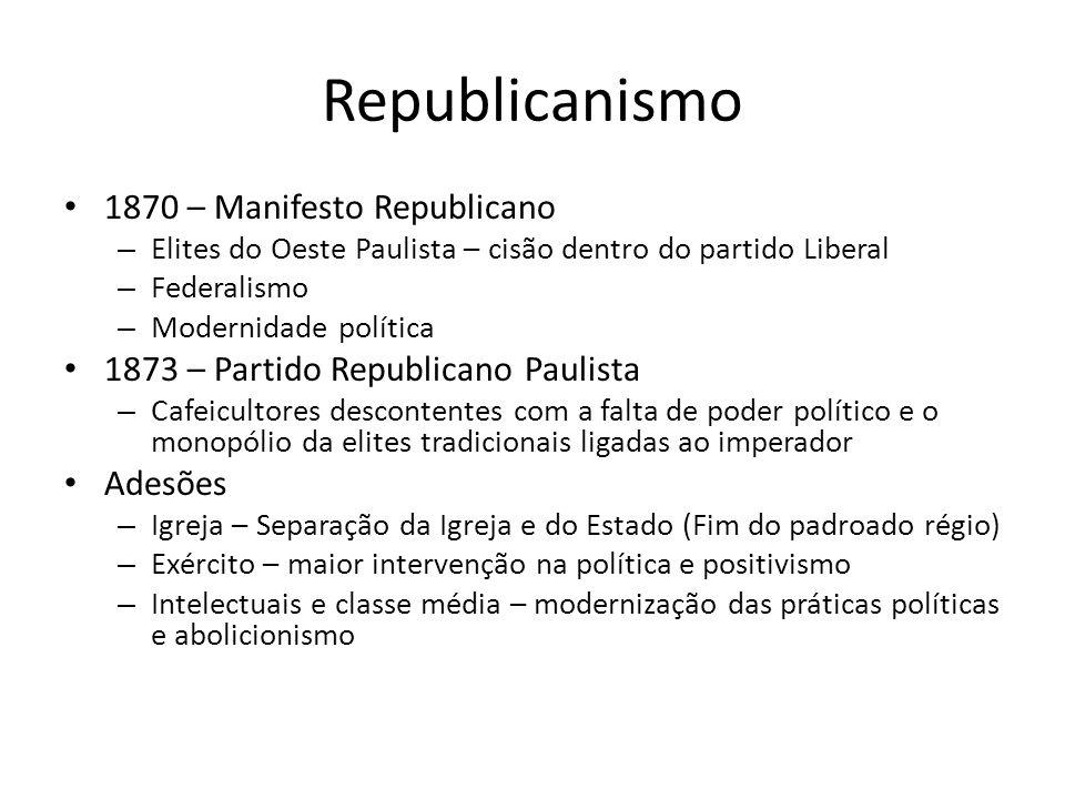 Republicanismo 1870 – Manifesto Republicano
