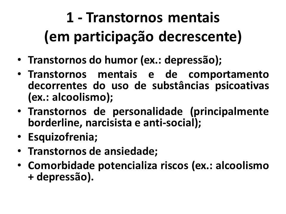 1 - Transtornos mentais (em participação decrescente)