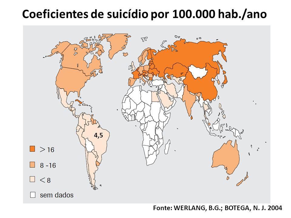 Coeficientes de suicídio por 100.000 hab./ano